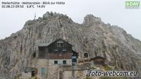 Wetterstein - Meilerhütte