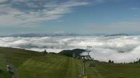 Gerlitzen - Panoramic view