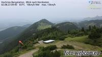Hochries Bergstation - Riesenberg